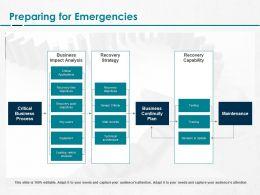 Preparing For Emergencies Ppt Powerpoint Presentation Inspiration