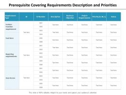 Prerequisite Covering Requirements Description And Priorities