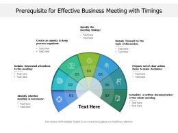 Prerequisite For Effective Business Meeting With Timings