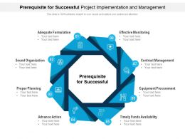 Prerequisite For Successful Project Implementation And Management