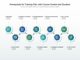 Prerequisite For Training Plan With Course Content And Duration
