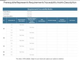 Prerequisite Represents Requirements Traceability Matrix Description