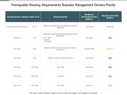 Prerequisite Showing Requirements Business Management Owners Priority