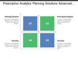 Prescriptive Analytics Planning Solutions Advanced Planning Balanced Scorecard