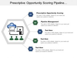 Prescriptive Opportunity Scoring Pipeline Management Inventory Organisation Resolving Disputes