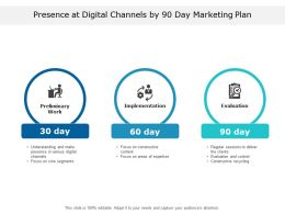 Presence At Digital Channels By 90 Day Marketing Plan