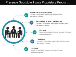 Presence Substitute Inputs Proprietary Product Differences Metrics Measures