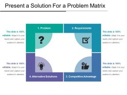 Present A Solution For A Problem Matrix