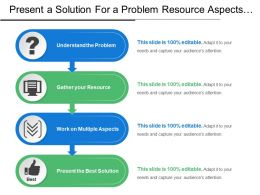 Present A Solution For A Problem Resource Aspects With Question Mark And Thumbsup Image
