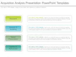Present Acquisition Analysis Presentation Powerpoint Templates