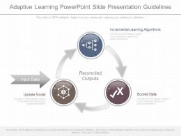 Present Adaptive Learning Powerpoint Slide Presentation Guidelines