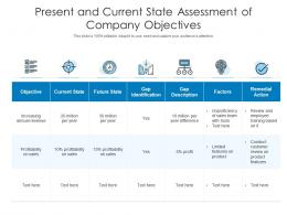 Present And Current State Assessment Of Company Objectives