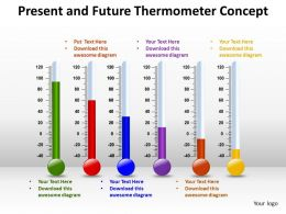 Present and Future Thermometer Concept