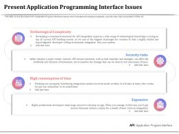 Present Application Programming Interface Issues Security Risks Ppt Samples