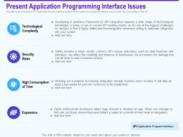 Present Application Programming Interface Issues Technological Ppt Influencers