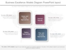 Present Business Excellence Models Diagram Powerpoint Layout