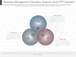 Present Business Management Education Diagram Good Ppt Example