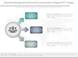 Present Business Management Ethics And Communication Diagram Ppt Design