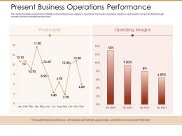 Present Business Operations Performance Ppt Powerpoint Presentation Show