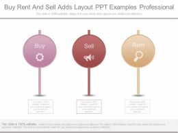 Present Buy Rent And Sell Adds Layout Ppt Examples Professional