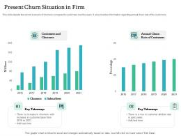 Present Churn Situation In Firm Handling Customer Churn Prediction Golden Opportunity Ppt Pictures