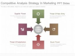 Present Competitive Analysis Strategy In Marketing Ppt Slides