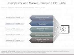 Present Competitor And Market Perception Ppt Slide