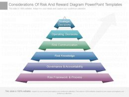 Present Considerations Of Risk And Reward Diagram Powerpoint Templates