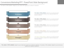 Present Conversions Marketing Ppt Powerpoint Slide Background