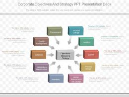Present Corporate Objectives And Strategy Ppt Presentation Deck