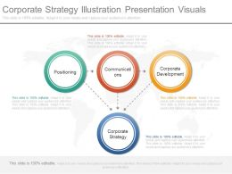 Present Corporate Strategy Illustration Presentation Visuals
