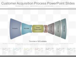 Present Customer Acquisition Process Powerpoint Slides