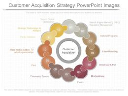 Present Customer Acquisition Strategy Powerpoint Images