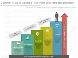 Present Customer Focus In Marketing Powerpoint Slide Templates Download