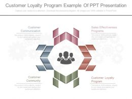 Present Customer Loyalty Program Example Of Ppt Presentation