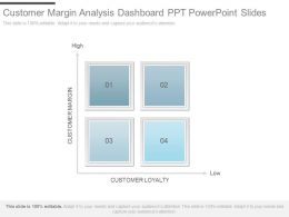 Present Customer Margin Analysis Dashboard Ppt Powerpoint Slides