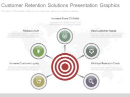 Present Customer Retention Solutions Presentation Graphics