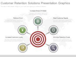 Present Customer Retention Solutions Presentation Graphics