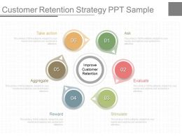 Present Customer Retention Strategy Ppt Sample