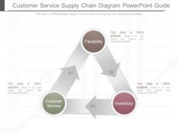 Present Customer Service Supply Chain Diagram Powerpoint Guide