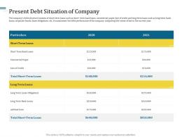 Present Debt Situation Of Company Understanding Capital Structure Of Firm Ppt Summary
