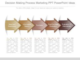 Present Decision Making Process Marketing Ppt Powerpoint Ideas