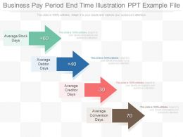 Present Different Business Pay Period End Time Illustration Ppt Example File