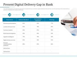 Present Digital Delivery Gap In Bank Bank Operations Transformation Ppt Summary Visual Aids