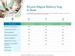 Present Digital Delivery Gap In Bank Ppt Powerpoint Presentation Outline Layout