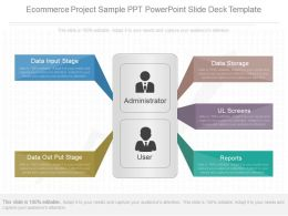 Present E Commerce Project Sample Ppt Powerpoint Slide Deck Template