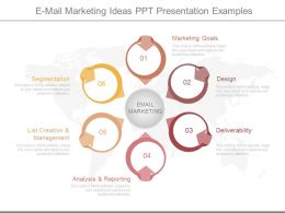 Present E Mail Marketing Ideas Ppt Presentation Examples