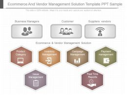 Present Ecommerce And Vendor Management Solution Template Ppt Sample