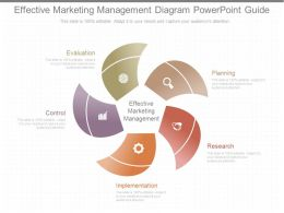Present Effective Marketing Management Diagram Powerpoint Guide