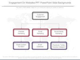 present_engagement_on_websites_ppt_powerpoint_slide_backgrounds_Slide01